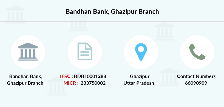 Bandhan-bank Ghazipur branch