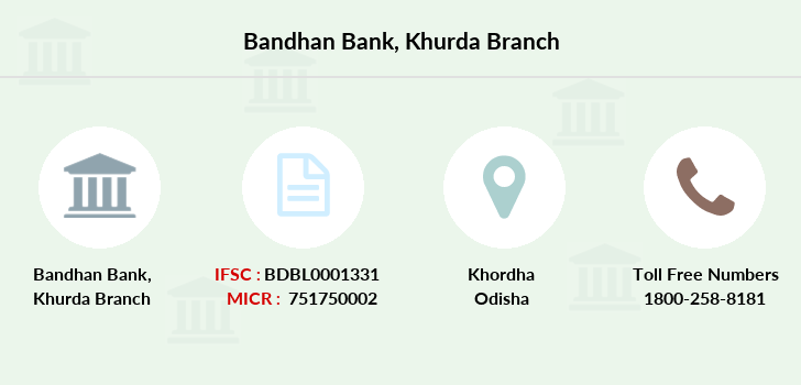 Bandhan-bank Khurda branch