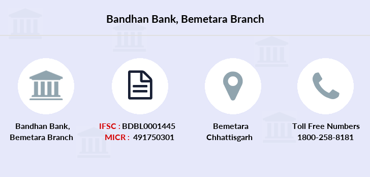 Bandhan-bank Bemetara branch