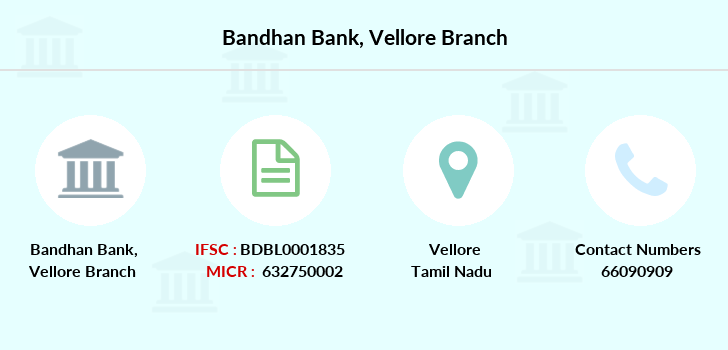 Bandhan-bank Vellore branch