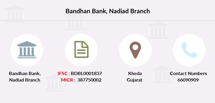 Bandhan-bank Nadiad branch