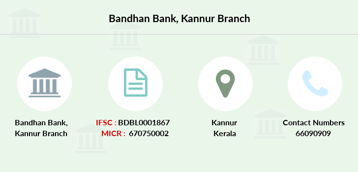 Bandhan-bank Kannur branch