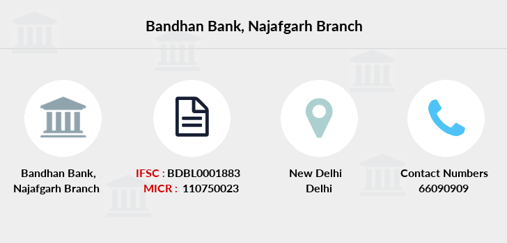 Bandhan-bank Najafgarh branch
