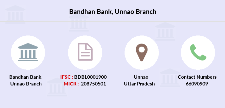 Bandhan-bank Unnao branch
