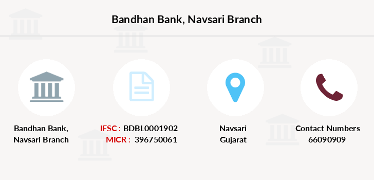 Bandhan-bank Navsari branch