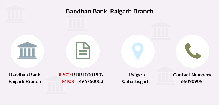 Bandhan-bank Raigarh branch