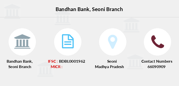 Bandhan-bank Seoni branch