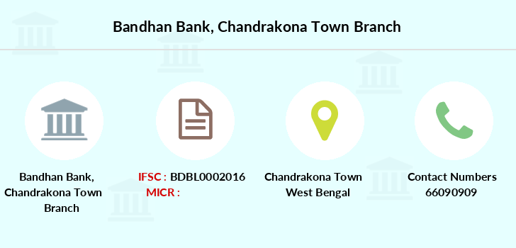 Bandhan-bank Chandrakona-town branch