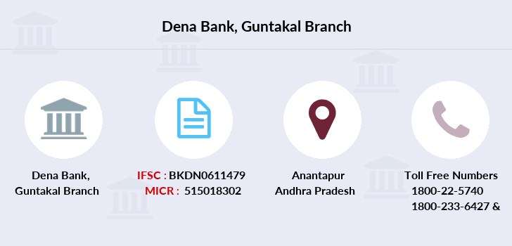 Dena-bank Guntakal branch