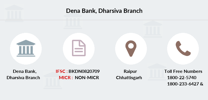 Dena-bank Dharsiva branch