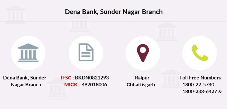 Dena-bank Sunder-nagar branch