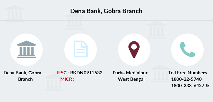 Dena-bank Gobra branch