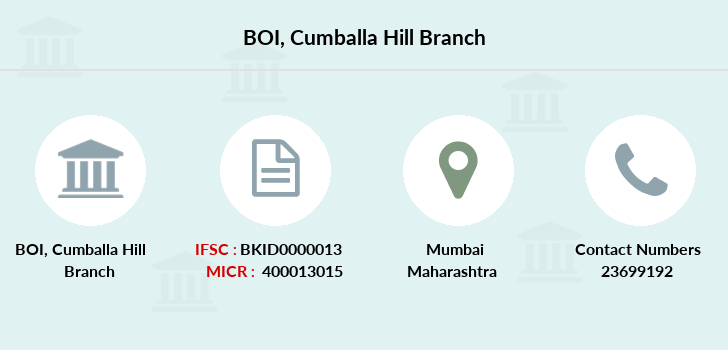 Bank-of-india Cumballa-hill branch