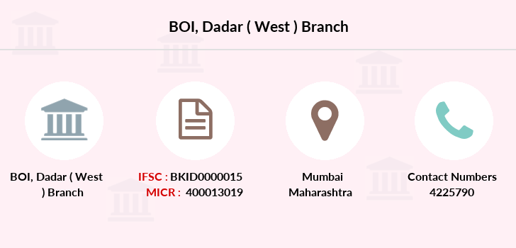 Bank-of-india Dadar-west branch