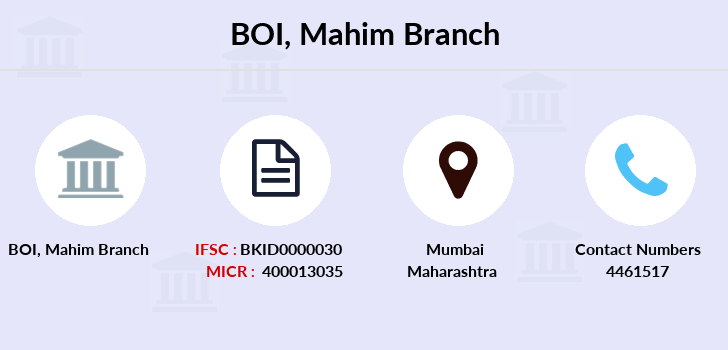 Bank-of-india Mahim branch