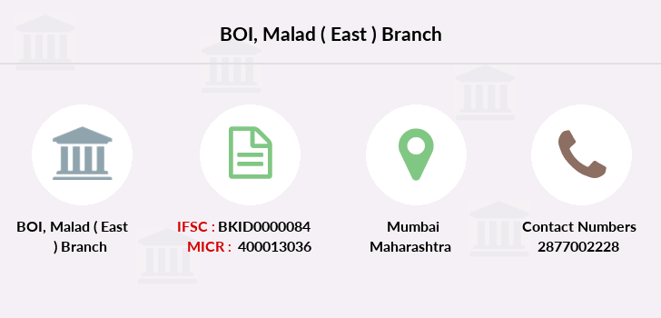 Bank-of-india Malad-east branch