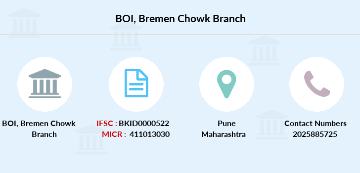 Bank-of-india Bremen-chowk branch