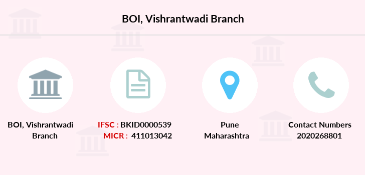 Bank-of-india Vishrantwadi branch