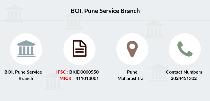 Bank-of-india Pune-service branch
