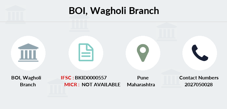 Bank-of-india Wagholi branch