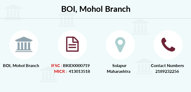 Bank-of-india Mohol branch