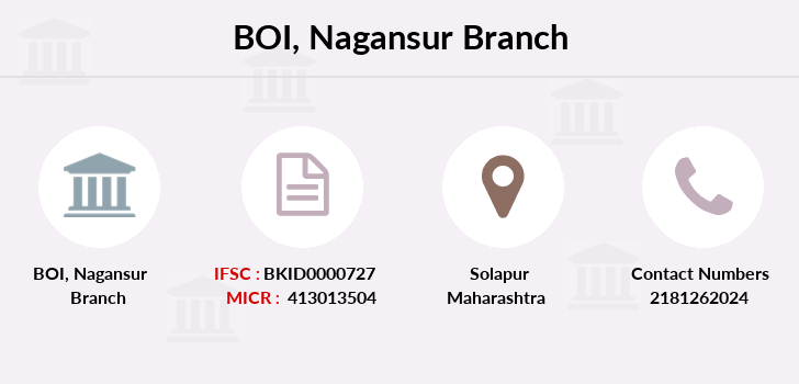 Bank-of-india Nagansur branch