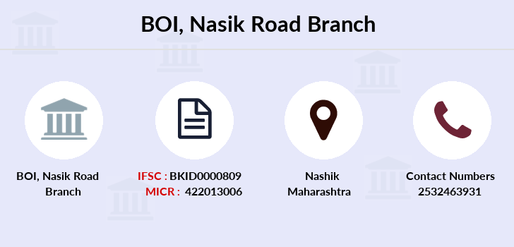 Bank-of-india Nasik-road branch