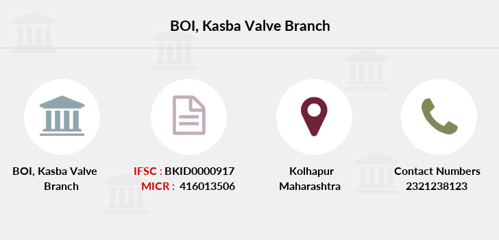 Bank-of-india Kasba-valve branch