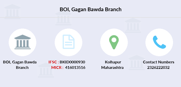 Bank-of-india Gagan-bawda branch