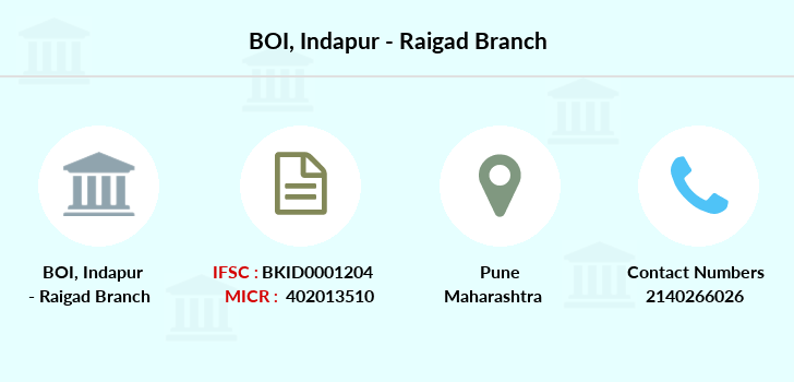 Bank-of-india Indapur-raigad branch