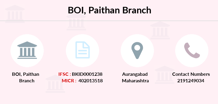 Bank-of-india Paithan branch
