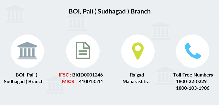 Bank-of-india Pali-sudhagad branch