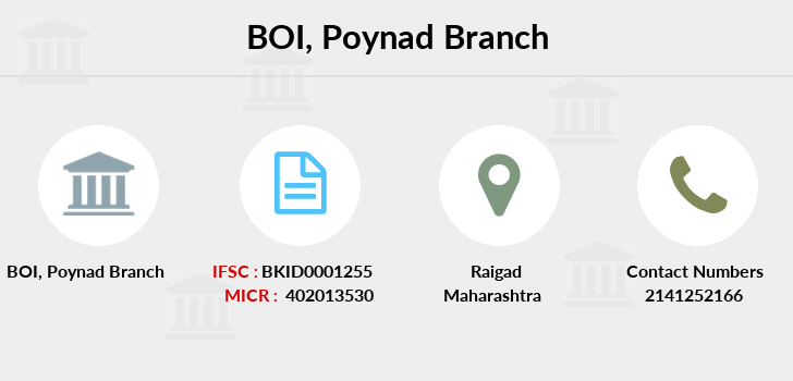Bank-of-india Poynad branch