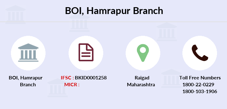 Bank-of-india Hamrapur branch