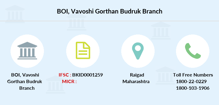 Bank-of-india Vavoshi-gorthan-budruk branch