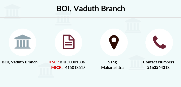 Bank-of-india Vaduth branch