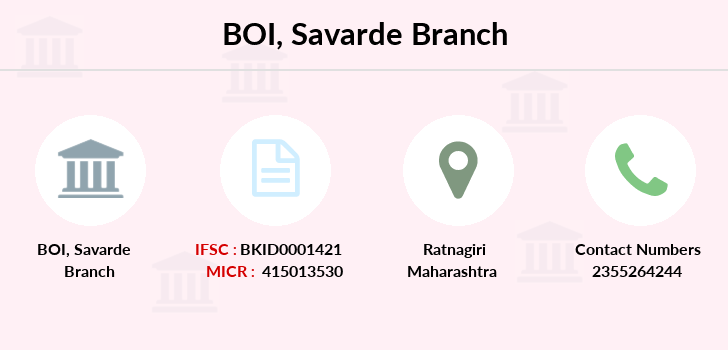 Bank-of-india Savarde branch