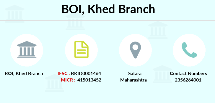 Bank-of-india Khed branch