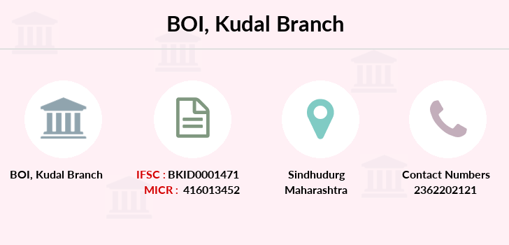 Bank-of-india Kudal branch
