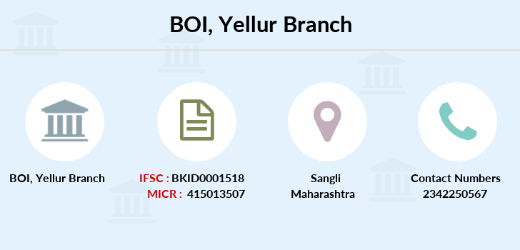 Bank-of-india Yellur branch