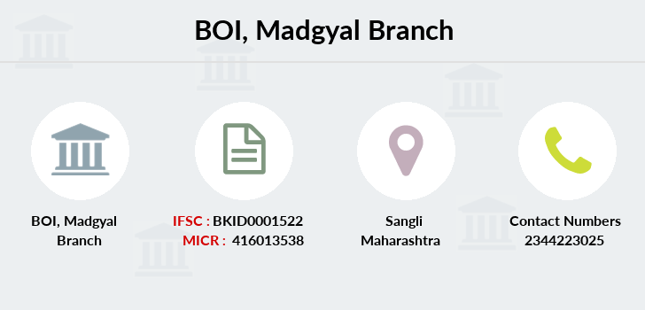 Bank-of-india Madgyal branch