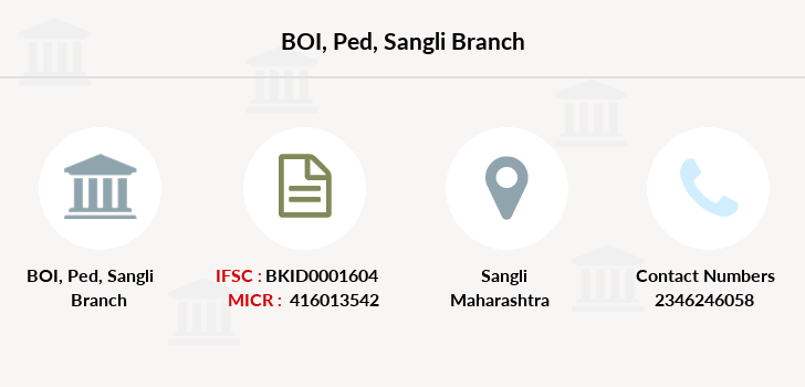 Bank-of-india Ped-sangli branch