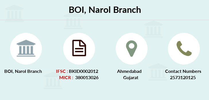 Bank-of-india Narol branch