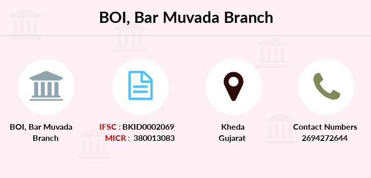 Bank-of-india Bar-muvada branch