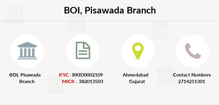 Bank-of-india Pisawada branch