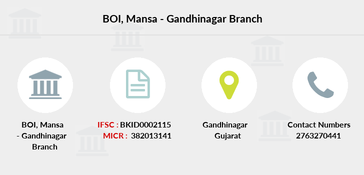 Bank-of-india Mansa-gandhinagar branch