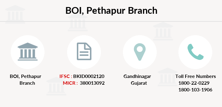 Bank-of-india Pethapur branch