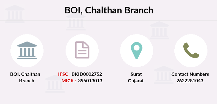 Bank-of-india Chalthan branch