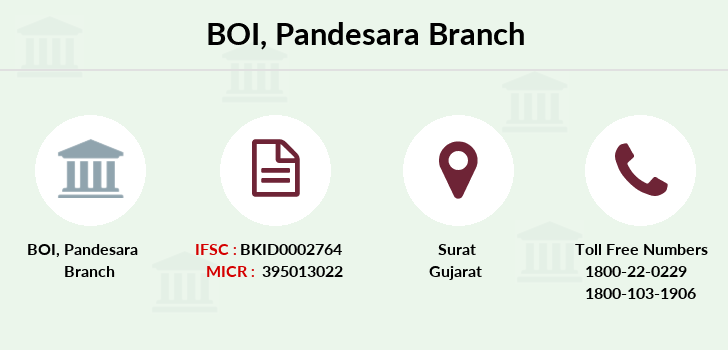 Bank-of-india Pandesara branch