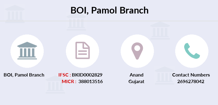 Bank-of-india Pamol branch